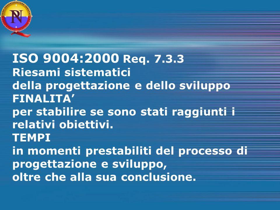 ISO 9004:2000 Req. 7.3.3 Riesami sistematici della progettazione e dello sviluppo FINALITA per stabilire se sono stati raggiunti i relativi obiettivi.