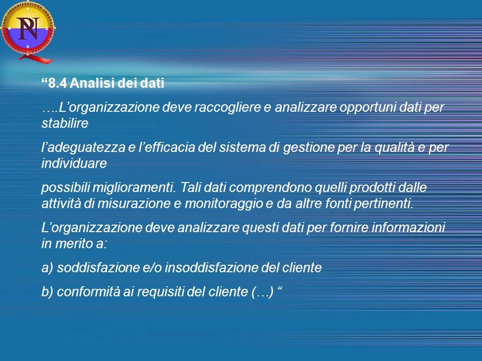 8.4 Analisi dei dati ….Lorganizzazione deve raccogliere e analizzare opportuni dati per stabilire ladeguatezza e lefficacia del sistema di gestione pe