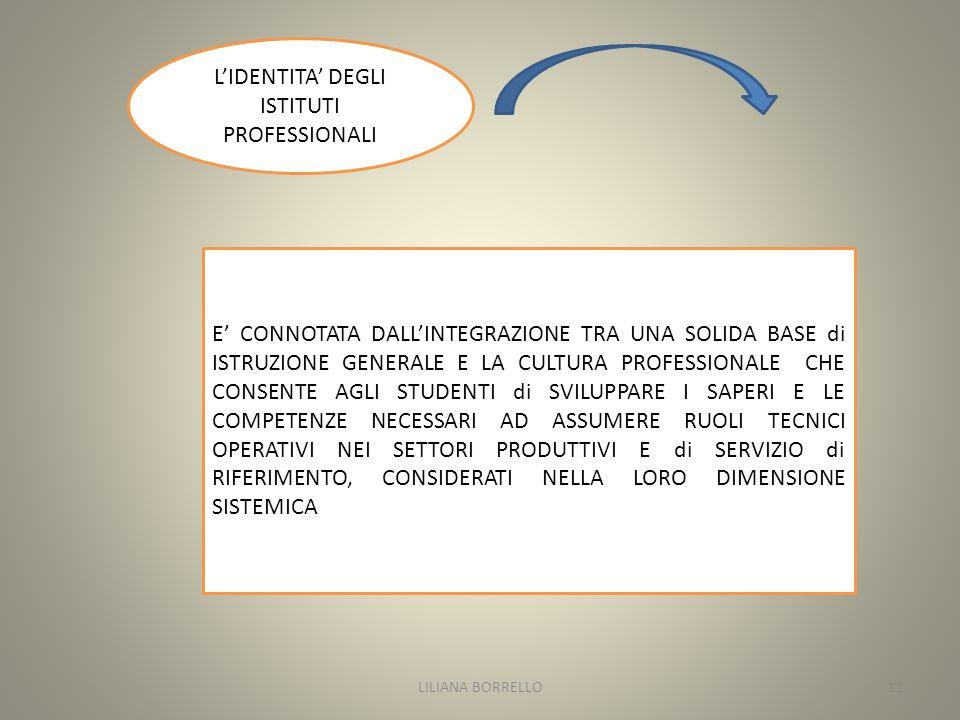 LIDENTITA DEGLI ISTITUTI PROFESSIONALI E CONNOTATA DALLINTEGRAZIONE TRA UNA SOLIDA BASE di ISTRUZIONE GENERALE E LA CULTURA PROFESSIONALE CHE CONSENTE AGLI STUDENTI di SVILUPPARE I SAPERI E LE COMPETENZE NECESSARI AD ASSUMERE RUOLI TECNICI OPERATIVI NEI SETTORI PRODUTTIVI E di SERVIZIO di RIFERIMENTO, CONSIDERATI NELLA LORO DIMENSIONE SISTEMICA LILIANA BORRELLO11