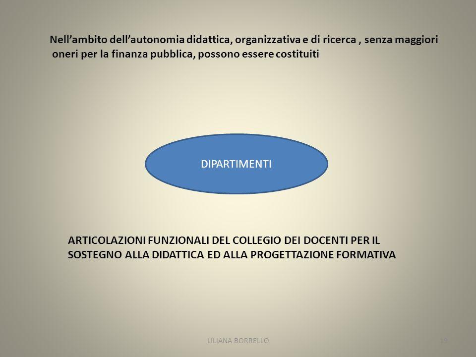 Nellambito dellautonomia didattica, organizzativa e di ricerca, senza maggiori oneri per la finanza pubblica, possono essere costituiti DIPARTIMENTI ARTICOLAZIONI FUNZIONALI DEL COLLEGIO DEI DOCENTI PER IL SOSTEGNO ALLA DIDATTICA ED ALLA PROGETTAZIONE FORMATIVA LILIANA BORRELLO19