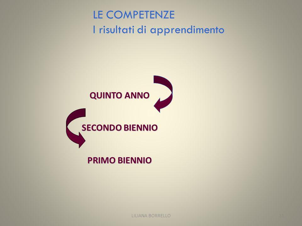 LE COMPETENZE I risultati di apprendimento QUINTO ANNO SECONDO BIENNIO PRIMO BIENNIO LILIANA BORRELLO31