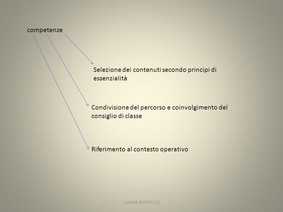competenze Selezione dei contenuti secondo principi di essenzialità Condivisione del percorso e coinvolgimento del consiglio di classe Riferimento al contesto operativo LILIANA BORRELLO32