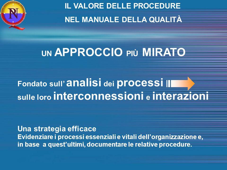 UN APPROCCIO PIÙ MIRATO Una strategia efficace Evidenziare i processi essenziali e vitali dellorganizzazione e, in base a questultimi, documentare le relative procedure.