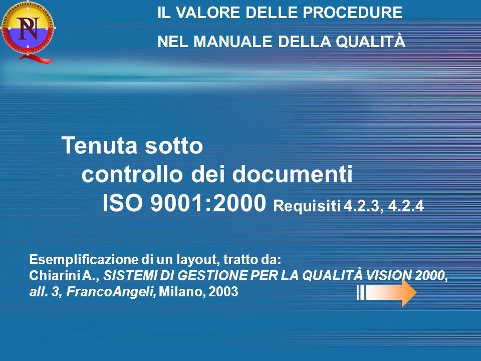 Tenuta sotto controllo dei documenti ISO 9001:2000 Requisiti 4.2.3, 4.2.4 Esemplificazione di un layout, tratto da: Chiarini A., SISTEMI DI GESTIONE PER LA QUALITÀ VISION 2000, all.