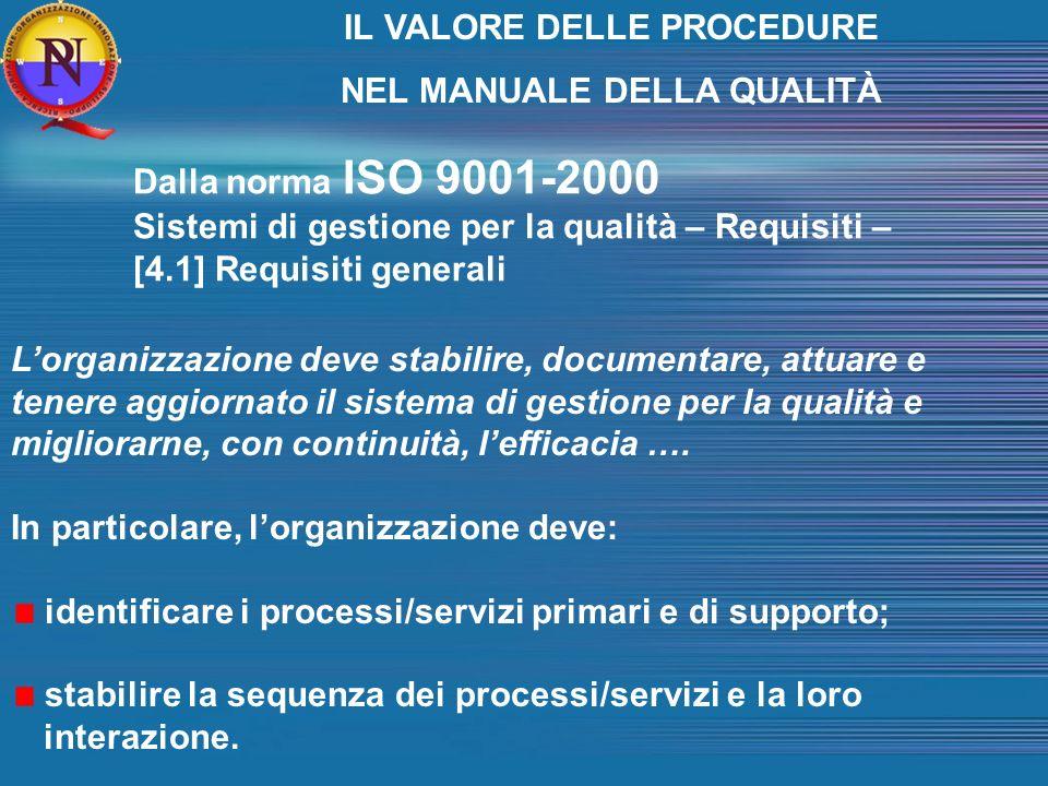 Dalla norma ISO 9001-2000 Sistemi di gestione per la qualità – Requisiti – [4.1] Requisiti generali Lorganizzazione deve stabilire, documentare, attuare e tenere aggiornato il sistema di gestione per la qualità e migliorarne, con continuità, lefficacia ….