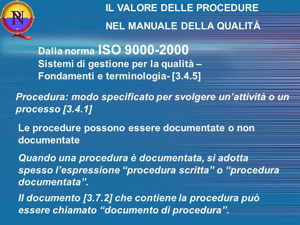 Dalla norma ISO 9000-2000 Sistemi di gestione per la qualità – Fondamenti e terminologia- [3.4.5] Procedura: modo specificato per svolgere unattività o un processo [3.4.1] Le procedure possono essere documentate o non documentate Quando una procedura è documentata, si adotta spesso lespressione procedura scritta o procedura documentata.