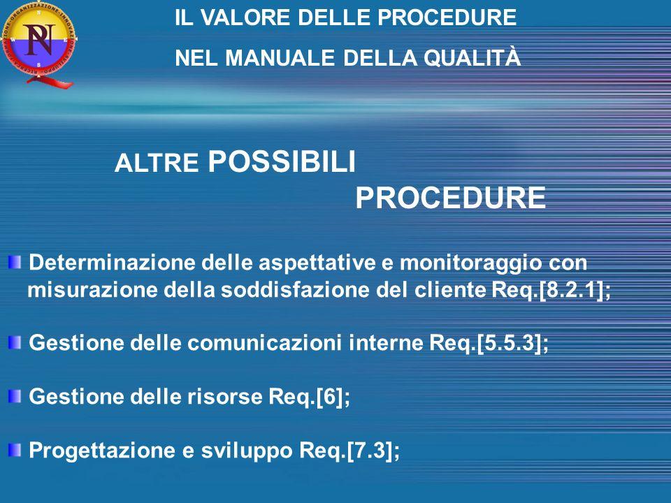 ALTRE POSSIBILI PROCEDURE Determinazione delle aspettative e monitoraggio con misurazione della soddisfazione del cliente Req.[8.2.1]; Gestione delle comunicazioni interne Req.[5.5.3]; Gestione delle risorse Req.[6]; Progettazione e sviluppo Req.[7.3]; IL VALORE DELLE PROCEDURE NEL MANUALE DELLA QUALITÀ