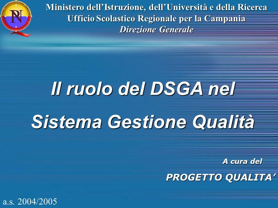 a.s. 2004/2005 Il ruolo del DSGA nel Sistema Gestione Qualità A cura del PROGETTO QUALITA Ministero dellIstruzione, dellUniversità e della Ricerca Uff