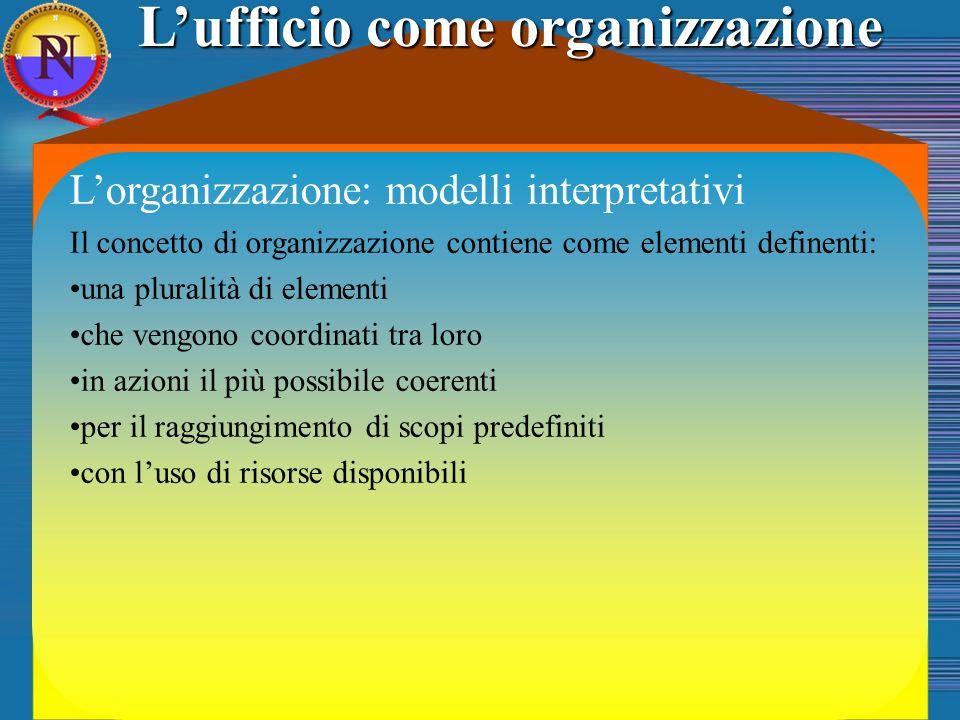 Lufficio come organizzazione Lorganizzazione: modelli interpretativi Il concetto di organizzazione contiene come elementi definenti: una pluralità di