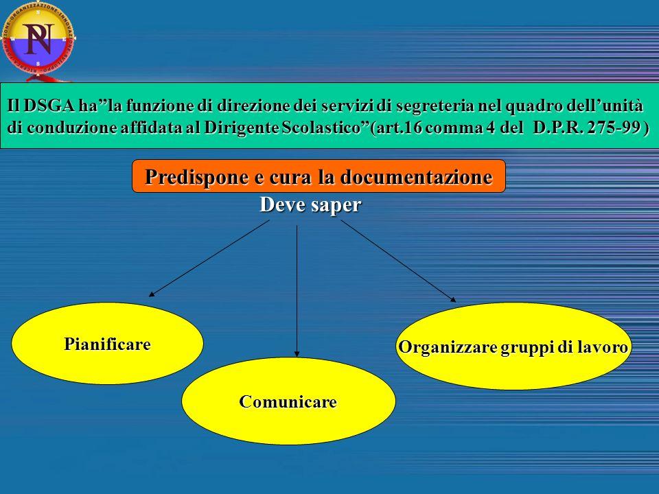 Il DSGA hala funzione di direzione dei servizi di segreteria nel quadro dellunità di conduzione affidata al Dirigente Scolastico(art.16 comma 4 del D.