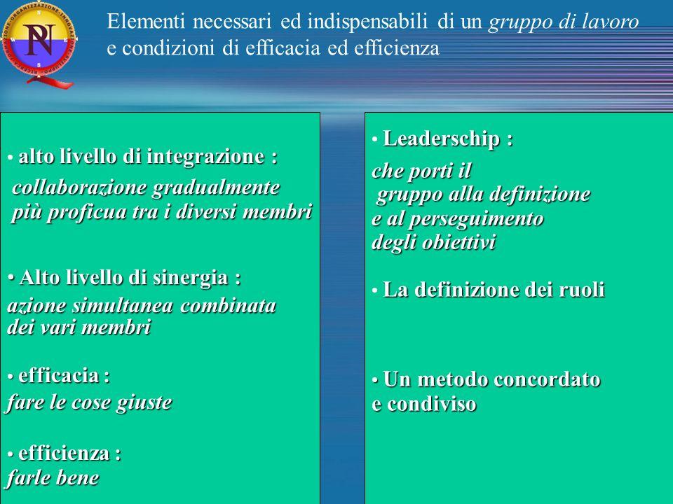 Elementi necessari ed indispensabili di un gruppo di lavoro e condizioni di efficacia ed efficienza alto livello di integrazione : collaborazione grad