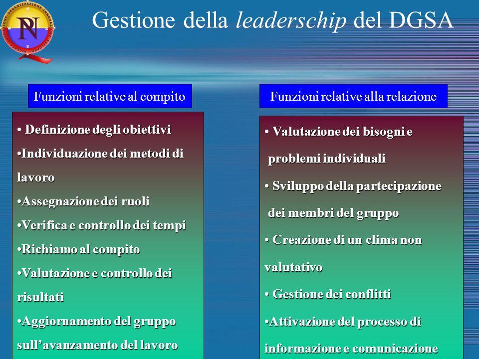 Gestione della leaderschip del DGSA Funzioni relative al compito Definizione degli obiettivi Individuazione dei metodi diIndividuazione dei metodi dil