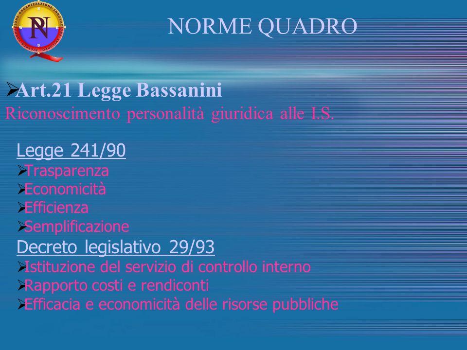Legge 241/90 Trasparenza Economicità Efficienza Semplificazione Decreto legislativo 29/93 Istituzione del servizio di controllo interno Rapporto costi