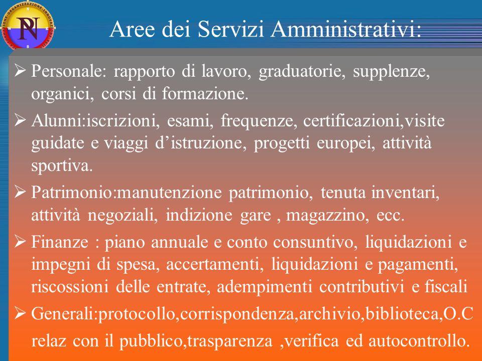 Aree dei Servizi Amministrativi: Personale: rapporto di lavoro, graduatorie, supplenze, organici, corsi di formazione. Alunni:iscrizioni, esami, frequ