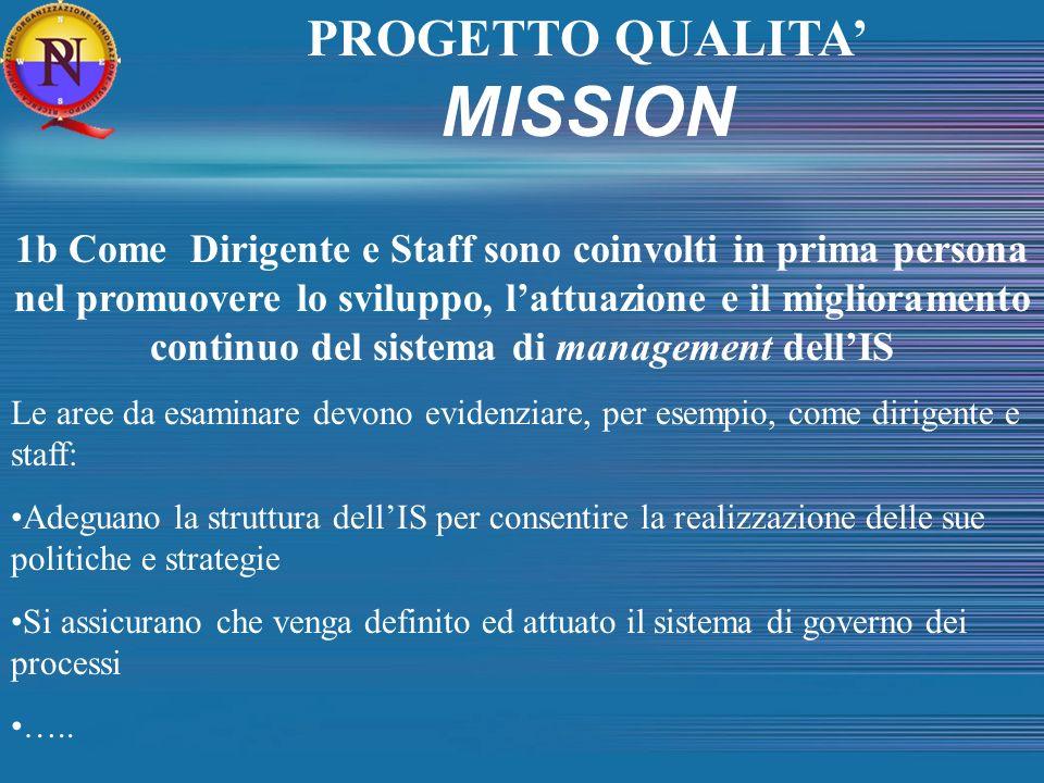1b Come Dirigente e Staff sono coinvolti in prima persona nel promuovere lo sviluppo, lattuazione e il miglioramento continuo del sistema di managemen