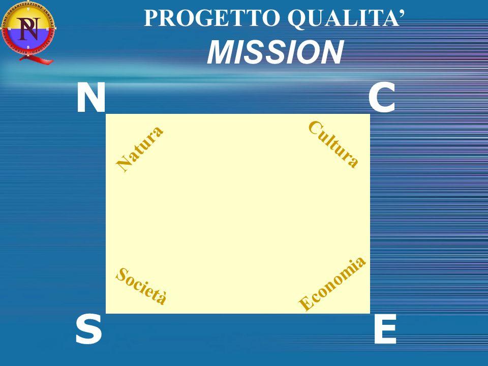 NC SE Natura Cultura Società Economia PROGETTO QUALITA MISSION