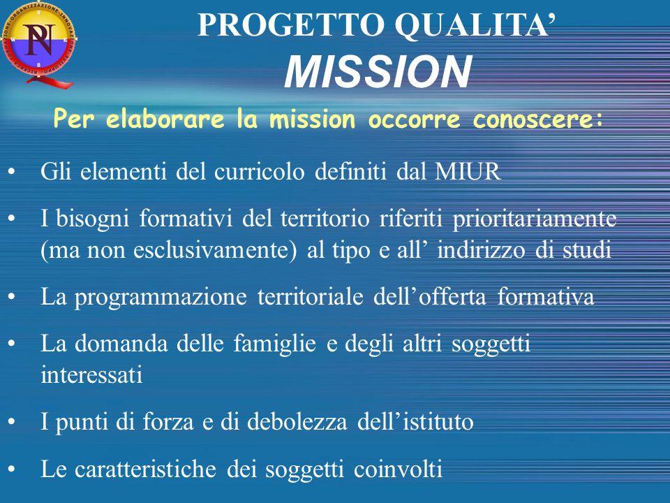 Per elaborare la mission occorre conoscere: Gli elementi del curricolo definiti dal MIUR I bisogni formativi del territorio riferiti prioritariamente