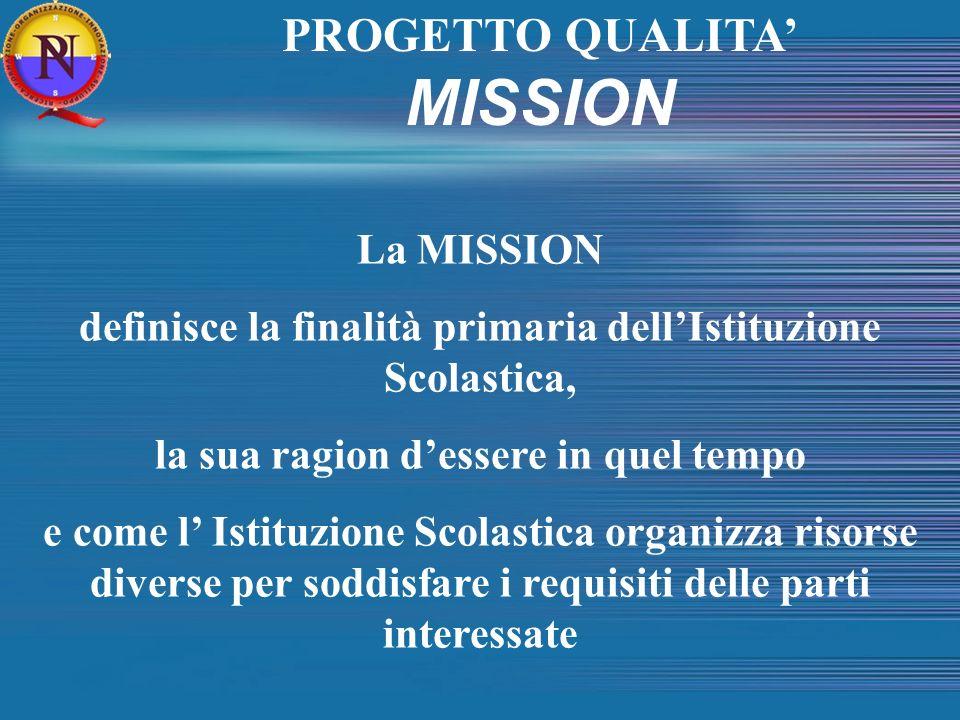 PROGETTO QUALITA MISSION La MISSION definisce la finalità primaria dellIstituzione Scolastica, la sua ragion dessere in quel tempo e come l Istituzion