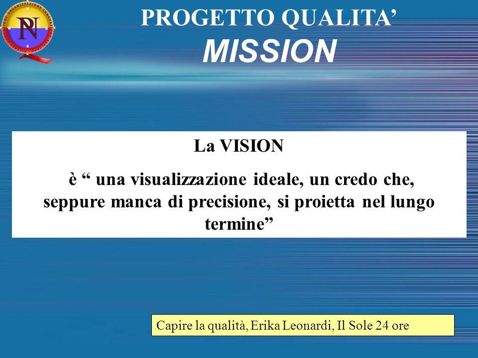 La VISION è una visualizzazione ideale, un credo che, seppure manca di precisione, si proietta nel lungo termine Capire la qualità, Erika Leonardi, Il