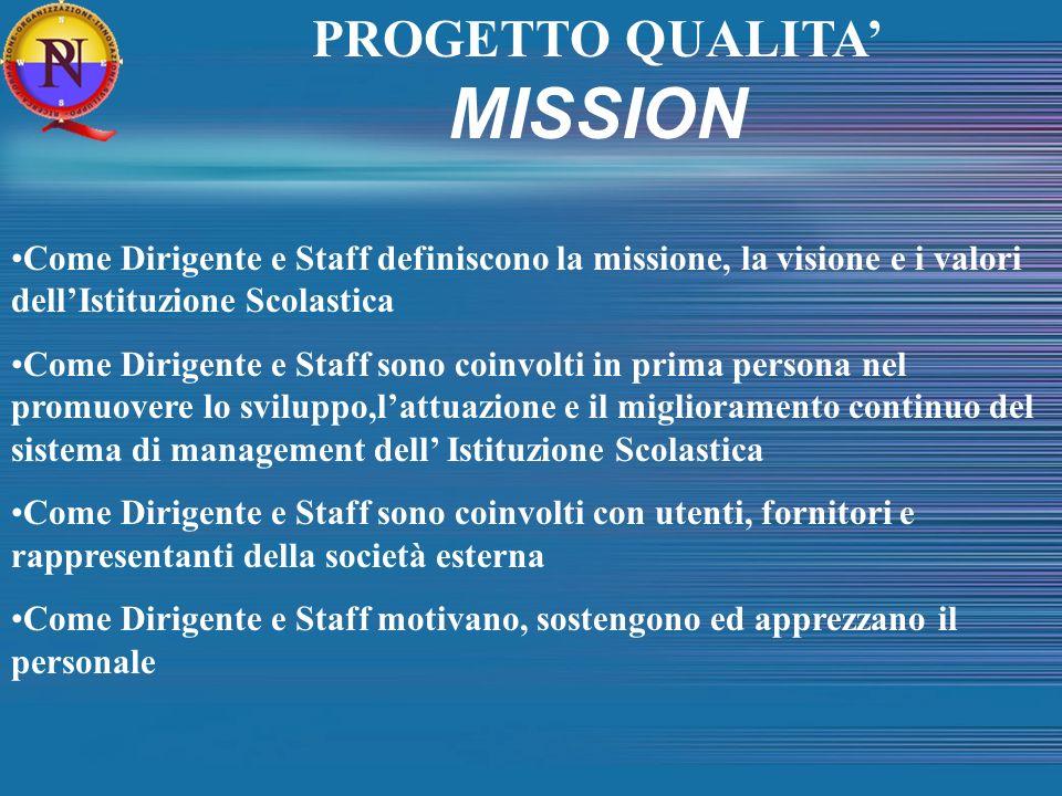 Come Dirigente e Staff definiscono la missione, la visione e i valori dellIstituzione Scolastica Come Dirigente e Staff sono coinvolti in prima person