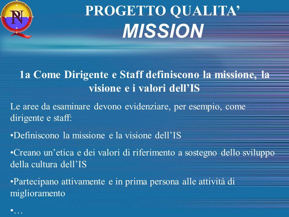 1a Come Dirigente e Staff definiscono la missione, la visione e i valori dellIS Le aree da esaminare devono evidenziare, per esempio, come dirigente e