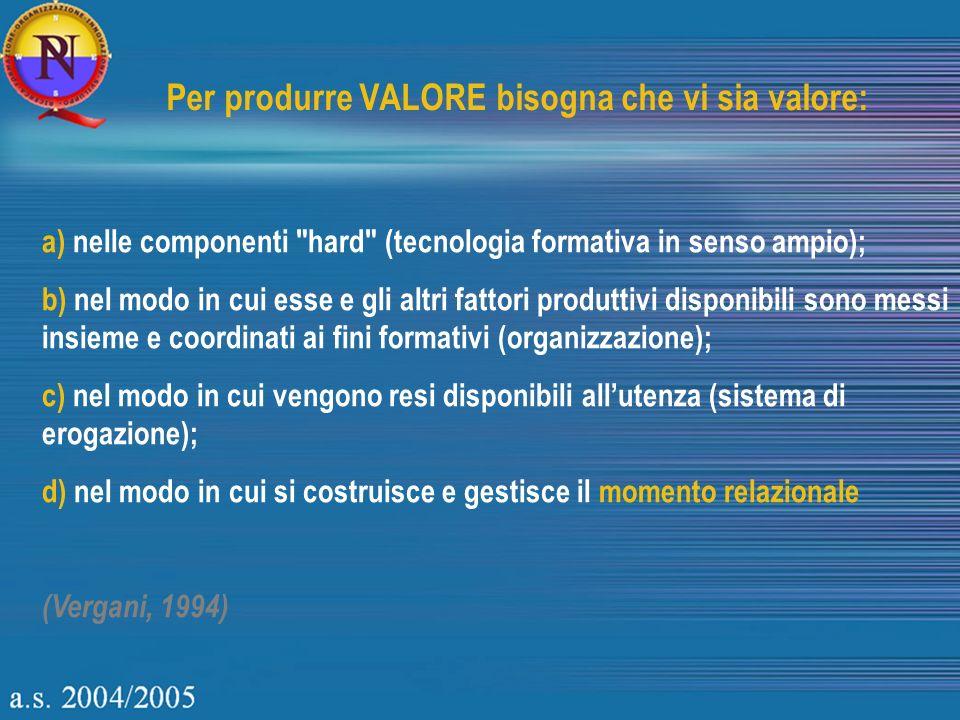 Per produrre VALORE bisogna che vi sia valore: a) nelle componenti hard (tecnologia formativa in senso ampio); b) nel modo in cui esse e gli altri fattori produttivi disponibili sono messi insieme e coordinati ai fini formativi (organizzazione); c) nel modo in cui vengono resi disponibili allutenza (sistema di erogazione); d) nel modo in cui si costruisce e gestisce il momento relazionale (Vergani, 1994)