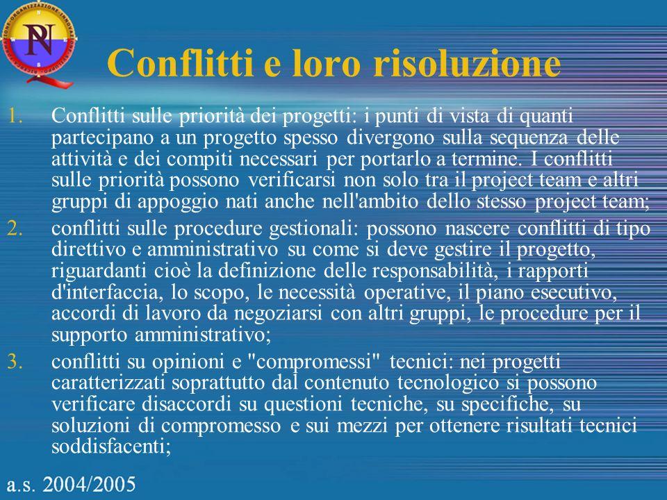 Conflitti e loro risoluzione 1.Conflitti sulle priorità dei progetti: i punti di vista di quanti partecipano a un progetto spesso divergono sulla sequenza delle attività e dei compiti necessari per portarlo a termine.