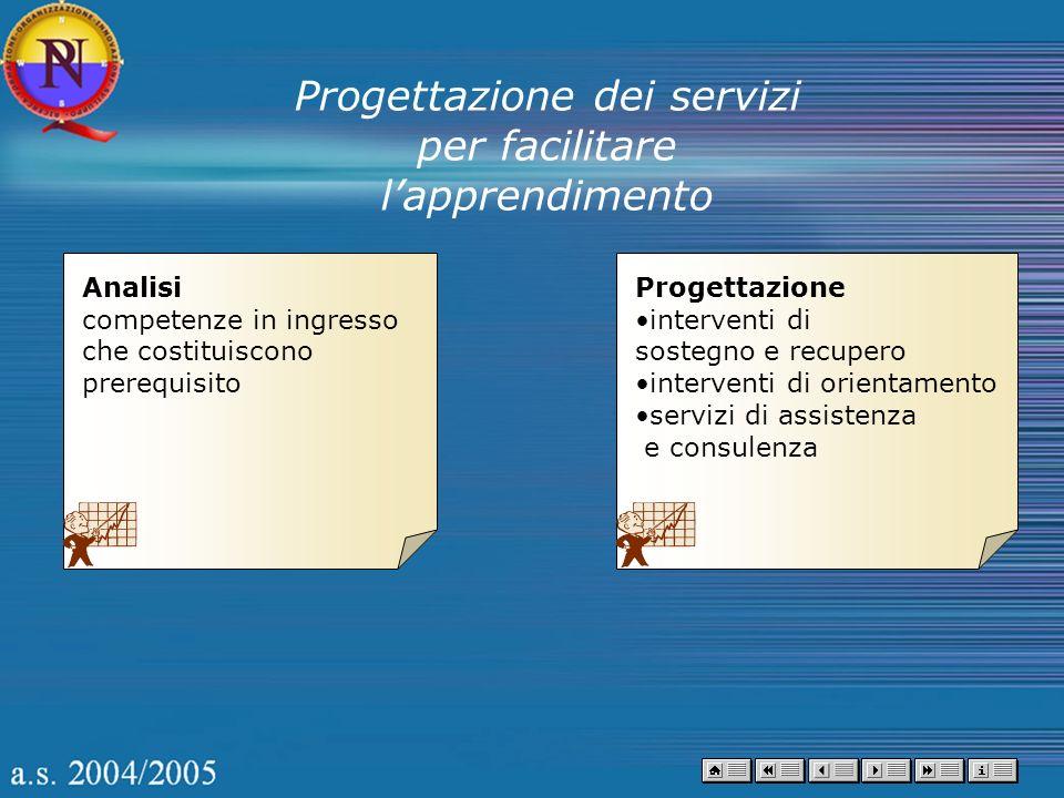 Progettazione dei servizi per facilitare lapprendimento Analisi competenze in ingresso che costituiscono prerequisito Progettazione interventi di sost