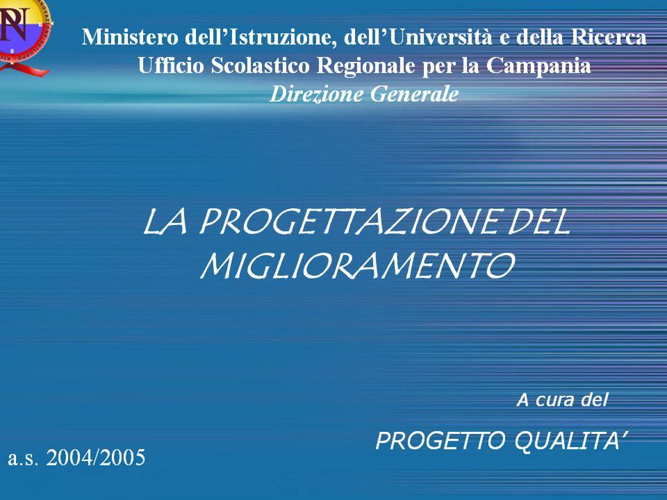 (H. Simon, 1983) LA PROGETTAZIONE DEL MIGLIORAMENTO