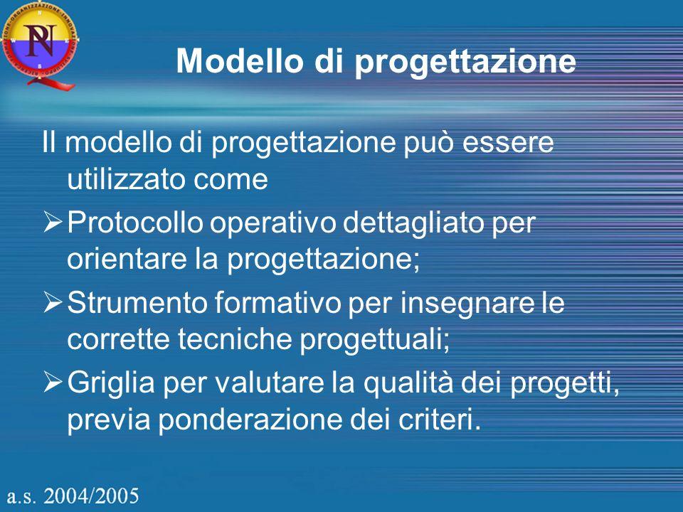 Il modello di progettazione può essere utilizzato come Protocollo operativo dettagliato per orientare la progettazione; Strumento formativo per insegn