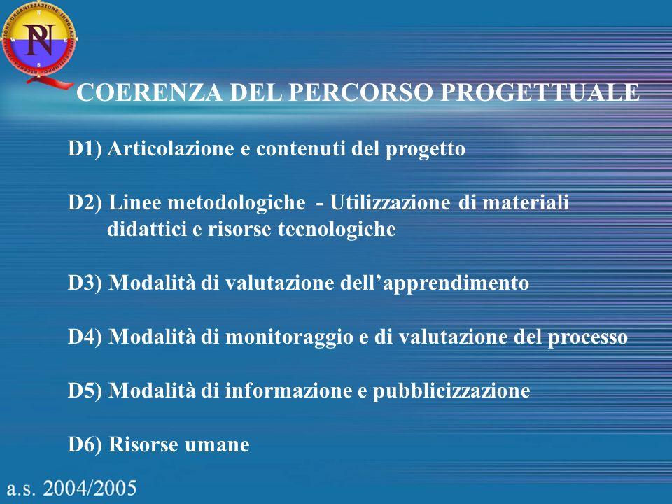 COERENZA DEL PERCORSO PROGETTUALE D1) Articolazione e contenuti del progetto D2) Linee metodologiche - Utilizzazione di materiali didattici e risorse