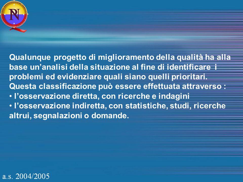 FORMULARIO DI PRESENTAZIONE MISURA 1 AZIONE 1.1.a IL PROGETTO C1) Motivazione dellintervento (Analisi dei bisogni, ecc.) C2) Obiettivi formativi specifici e trasversali C3) Risultati attesi