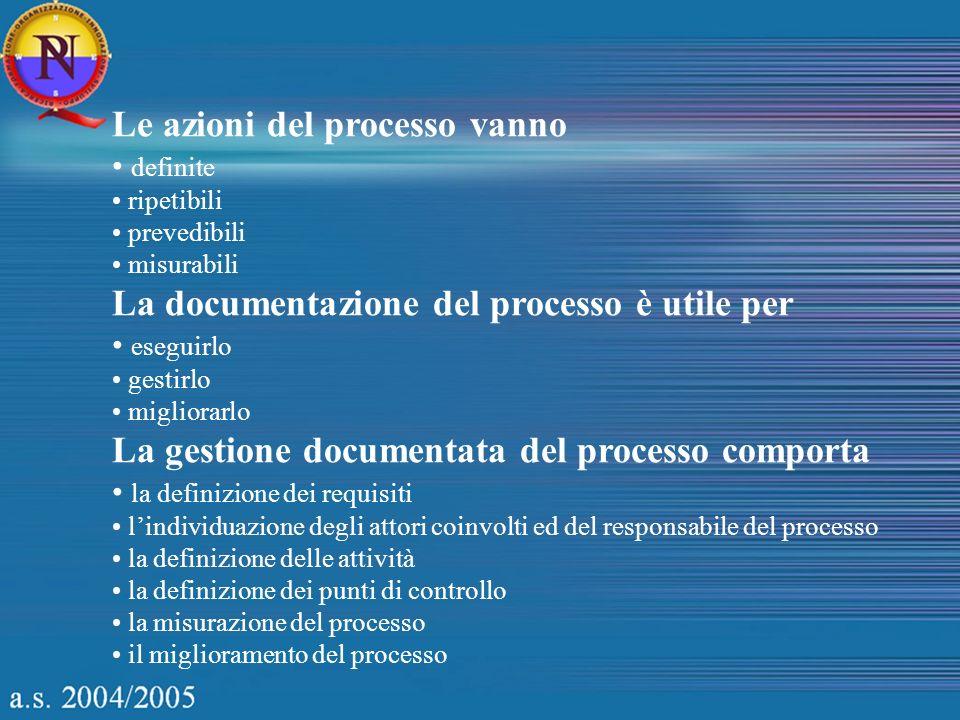 Le azioni del processo vanno definite ripetibili prevedibili misurabili La documentazione del processo è utile per eseguirlo gestirlo migliorarlo La g
