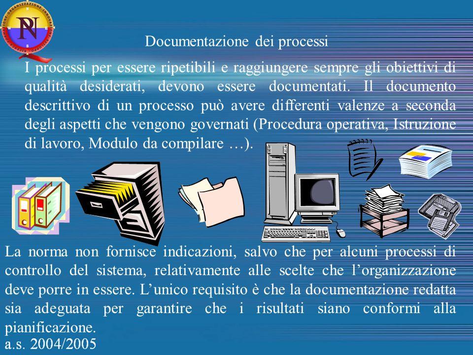Documentazione dei processi I processi per essere ripetibili e raggiungere sempre gli obiettivi di qualità desiderati, devono essere documentati. Il d