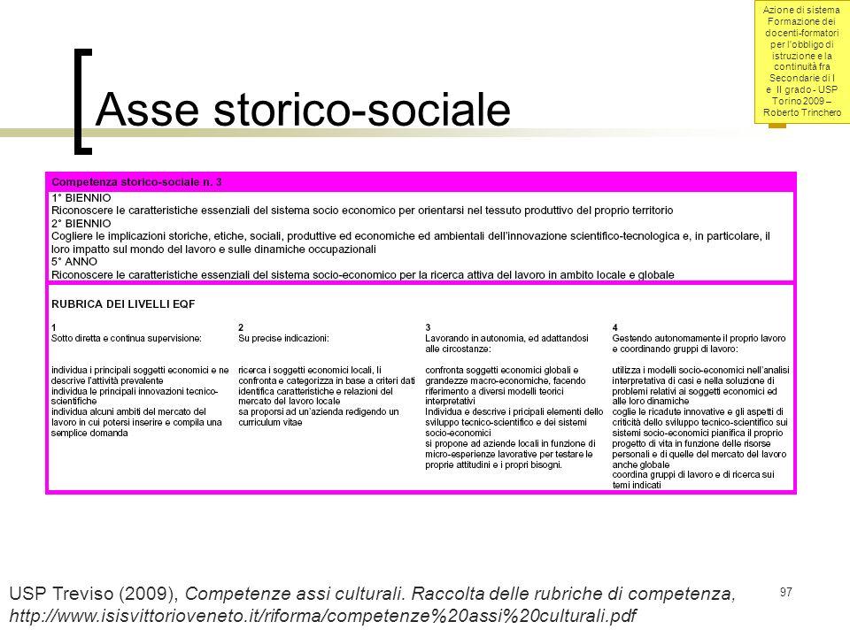 Azione di sistema Formazione dei docenti-formatori per l'obbligo di istruzione e la continuità fra Secondarie di I e II grado - USP Torino 2009 – Robe