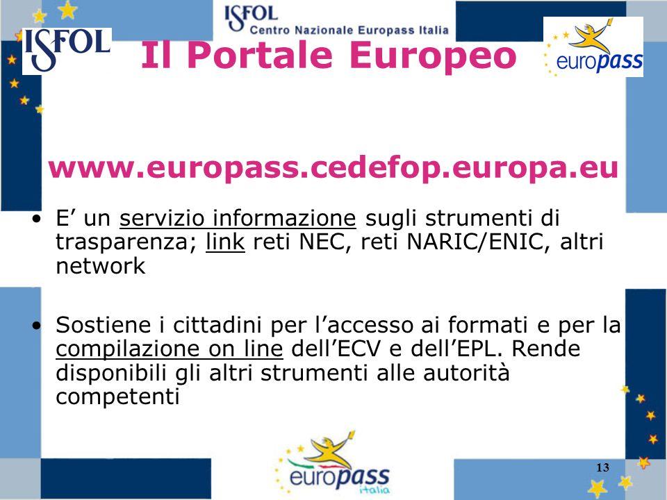 13 Il Portale Europeo E un servizio informazione sugli strumenti di trasparenza; link reti NEC, reti NARIC/ENIC, altri network Sostiene i cittadini per laccesso ai formati e per la compilazione on line dellECV e dellEPL.