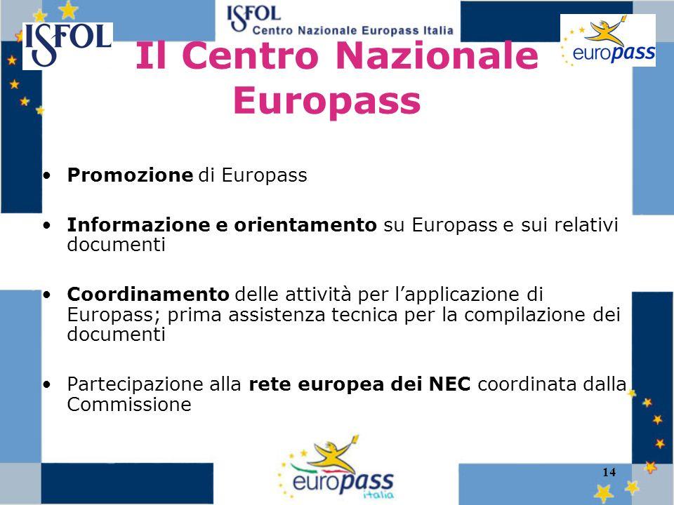 14 Il Centro Nazionale Europass Promozione di Europass Informazione e orientamento su Europass e sui relativi documenti Coordinamento delle attività per lapplicazione di Europass; prima assistenza tecnica per la compilazione dei documenti Partecipazione alla rete europea dei NEC coordinata dalla Commissione