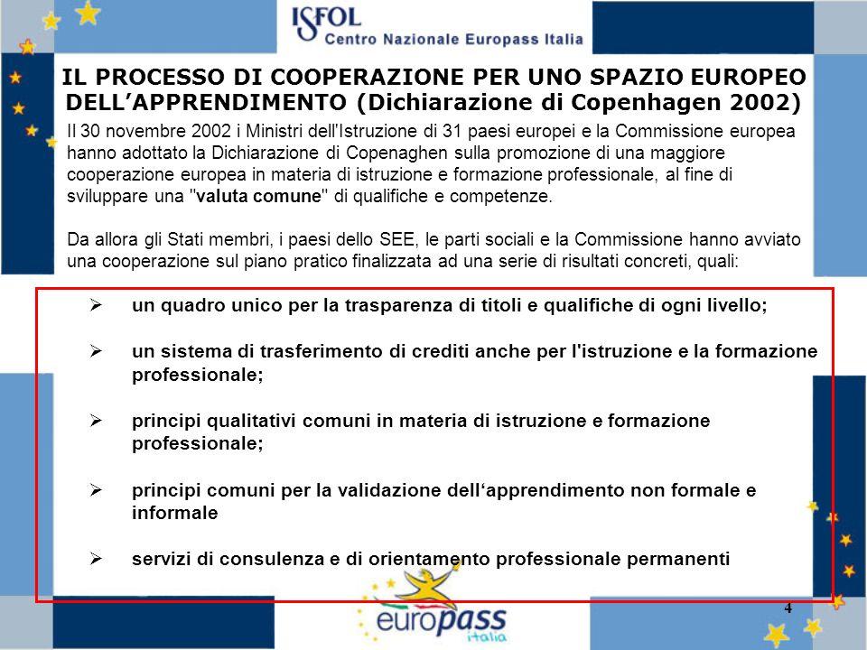 5 8 LIVELLI DI QUALIFICAZIONE Livelli Principi comuni Strumenti European Qualification Framework