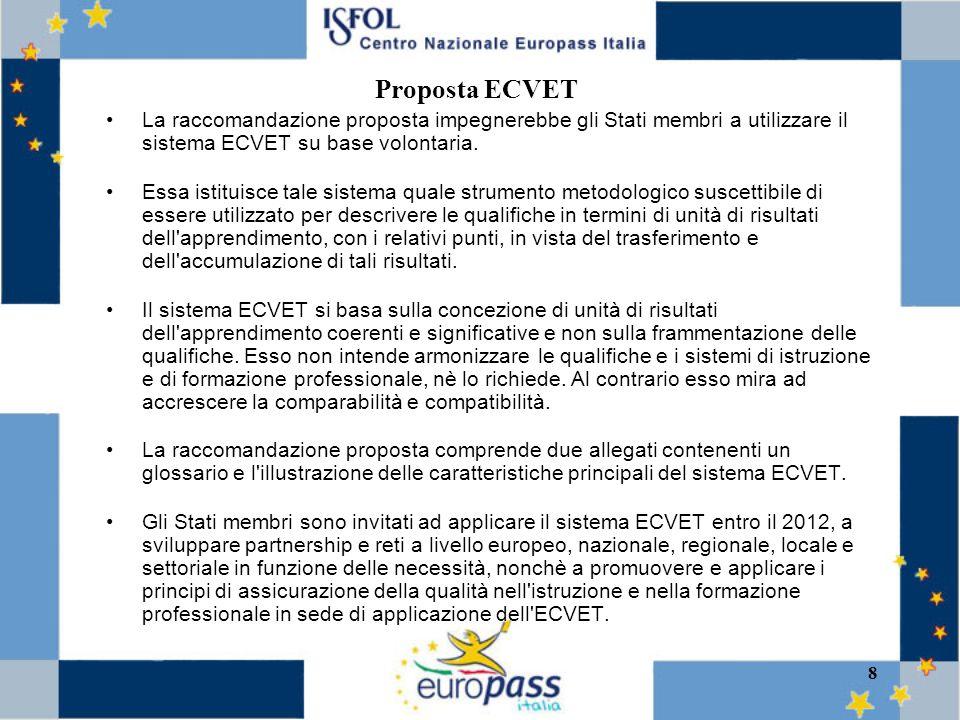 9 Europass:logica di funzionamento Stabilisce un quadro unico per la trasparenza sotto forma di Portafoglio coordinato chiamato Europass Affida ad un unico organismo (National Europass Centre) la responsabilità, in ogni Stato membro, di tutte le attività correlate allapplicazione di Europass
