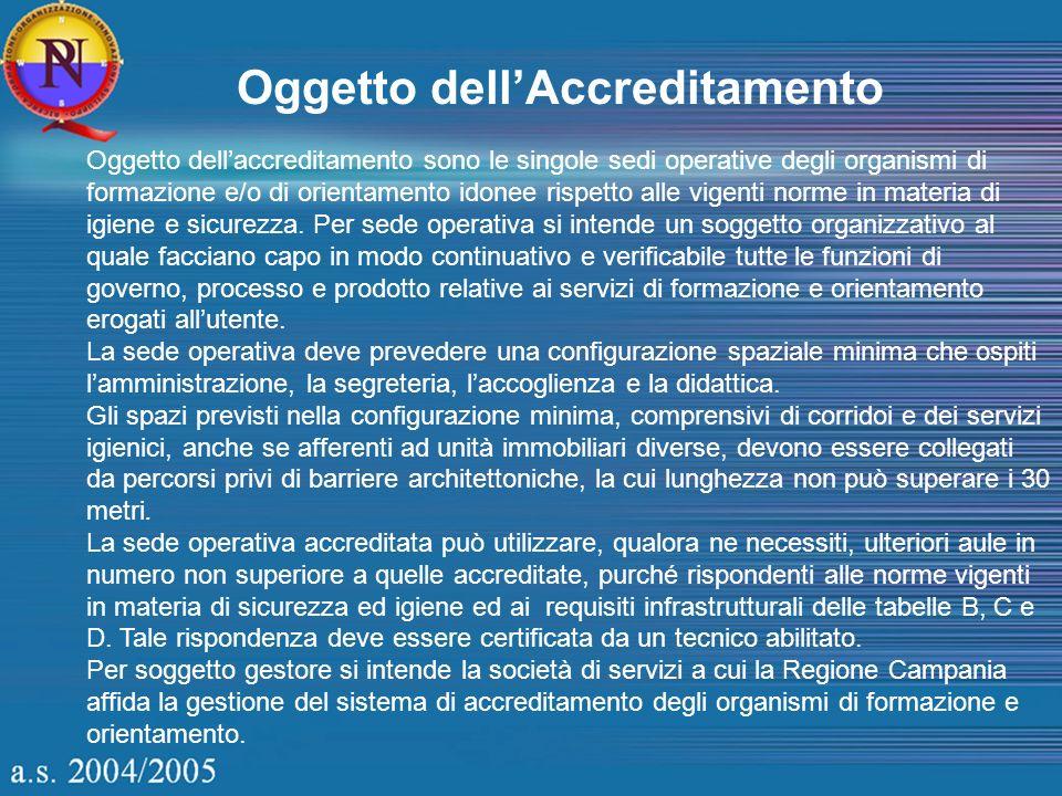 Oggetto dellAccreditamento Oggetto dellaccreditamento sono le singole sedi operative degli organismi di formazione e/o di orientamento idonee rispetto alle vigenti norme in materia di igiene e sicurezza.