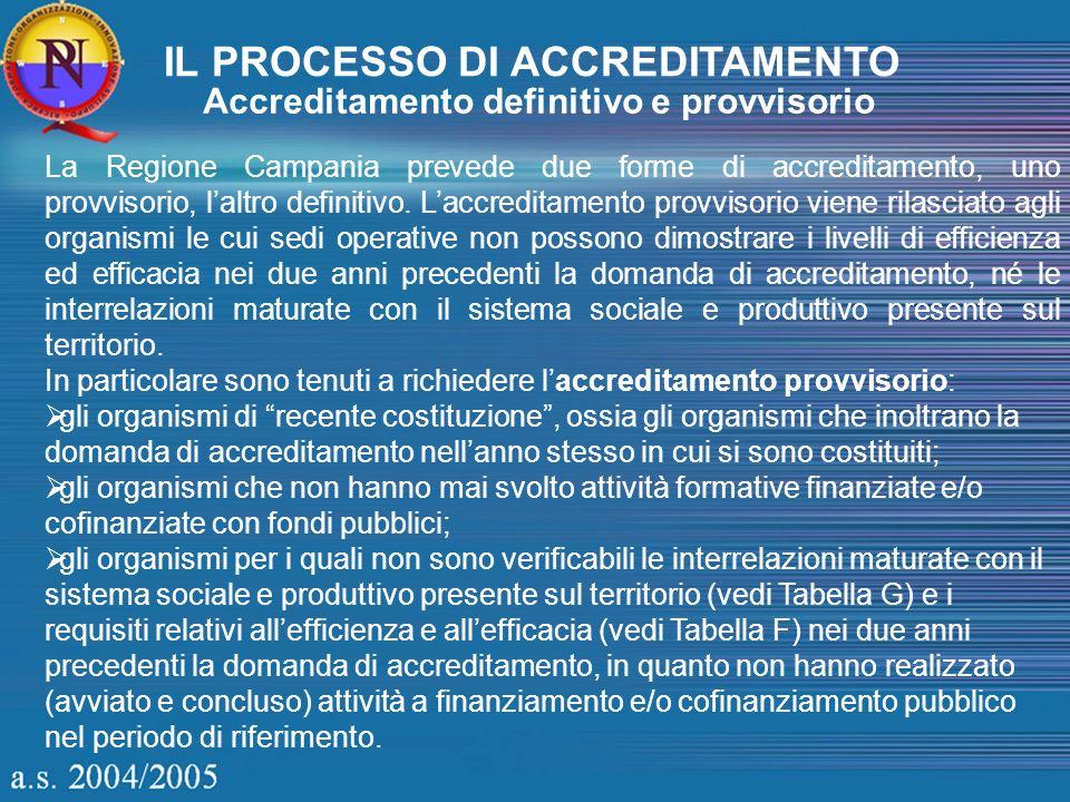 IL PROCESSO DI ACCREDITAMENTO Accreditamento definitivo e provvisorio La Regione Campania prevede due forme di accreditamento, uno provvisorio, laltro definitivo.