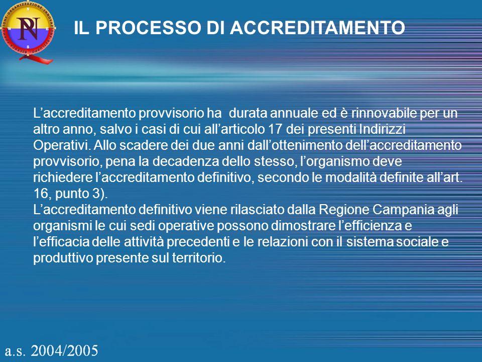 Laccreditamento provvisorio ha durata annuale ed è rinnovabile per un altro anno, salvo i casi di cui allarticolo 17 dei presenti Indirizzi Operativi.