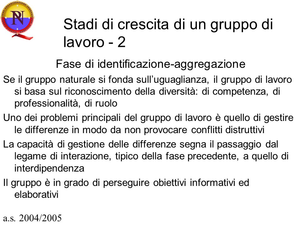 Stadi di crescita di un gruppo di lavoro - 2 Fase di identificazione-aggregazione Se il gruppo naturale si fonda sulluguaglianza, il gruppo di lavoro