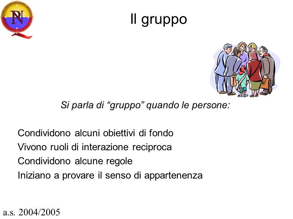 Il gruppo Si parla di gruppo quando le persone: Condividono alcuni obiettivi di fondo Vivono ruoli di interazione reciproca Condividono alcune regole