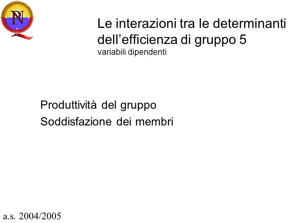Le interazioni tra le determinanti dellefficienza di gruppo 5 variabili dipendenti Produttività del gruppo Soddisfazione dei membri a.s. 2004/2005