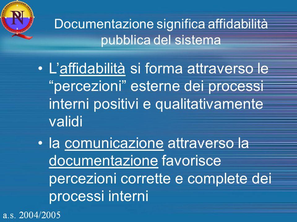 Documentazione significa affidabilità pubblica del sistema Laffidabilità si forma attraverso le percezioni esterne dei processi interni positivi e qualitativamente validi la comunicazione attraverso la documentazione favorisce percezioni corrette e complete dei processi interni