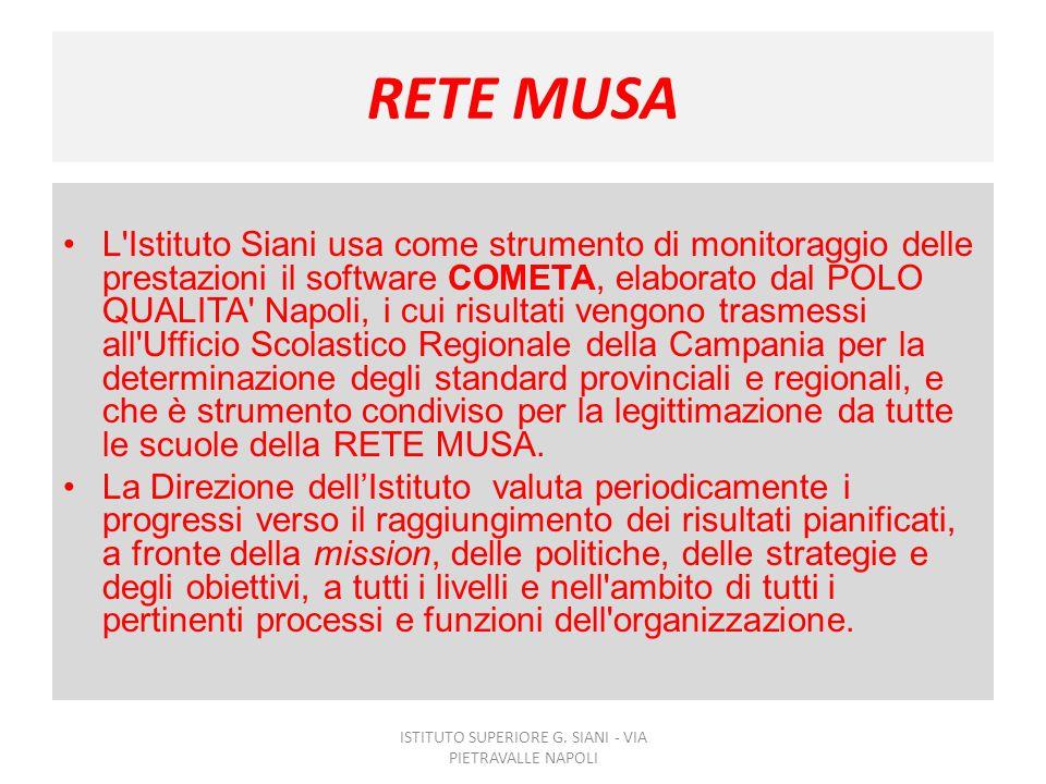 RETE MUSA L Istituto Siani usa come strumento di monitoraggio delle prestazioni il software COMETA, elaborato dal POLO QUALITA Napoli, i cui risultati vengono trasmessi all Ufficio Scolastico Regionale della Campania per la determinazione degli standard provinciali e regionali, e che è strumento condiviso per la legittimazione da tutte le scuole della RETE MUSA.