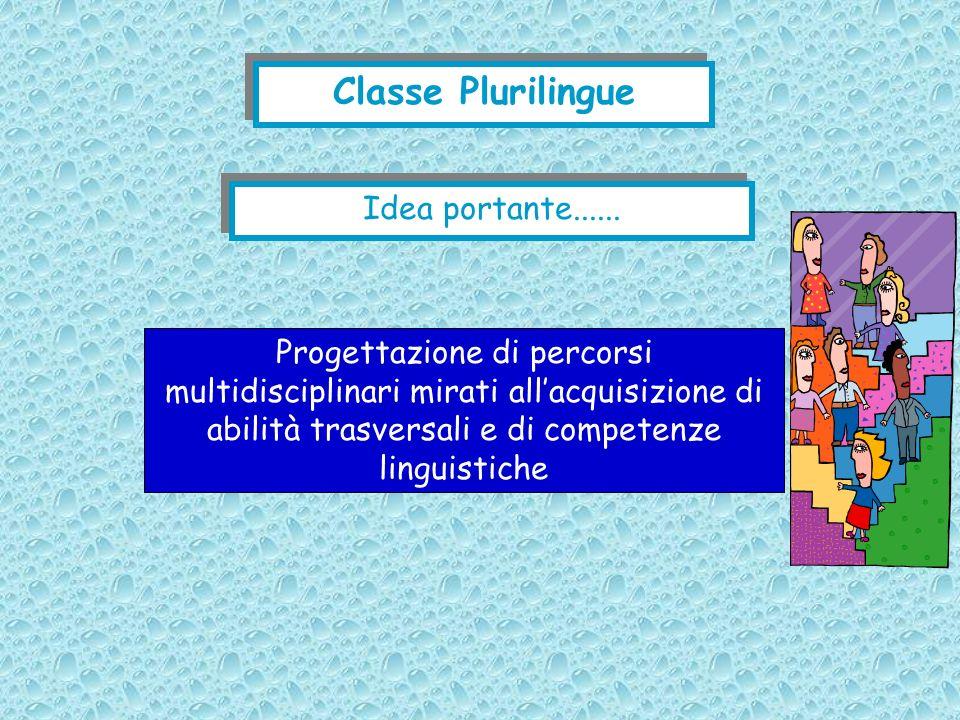 Classe Plurilingue Progettazione di percorsi multidisciplinari mirati allacquisizione di abilità trasversali e di competenze linguistiche Idea portant