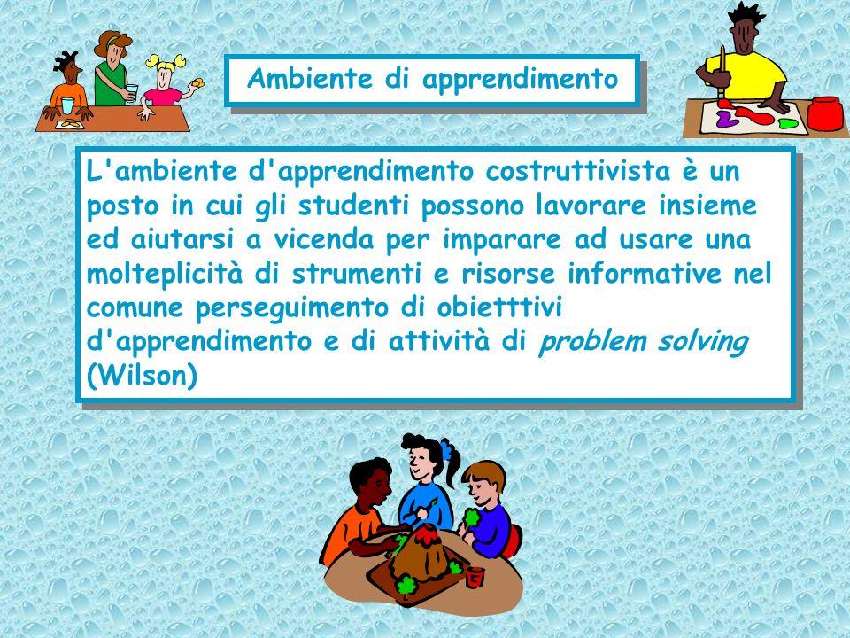 Ambiente di apprendimento L'ambiente d'apprendimento costruttivista è un posto in cui gli studenti possono lavorare insieme ed aiutarsi a vicenda per