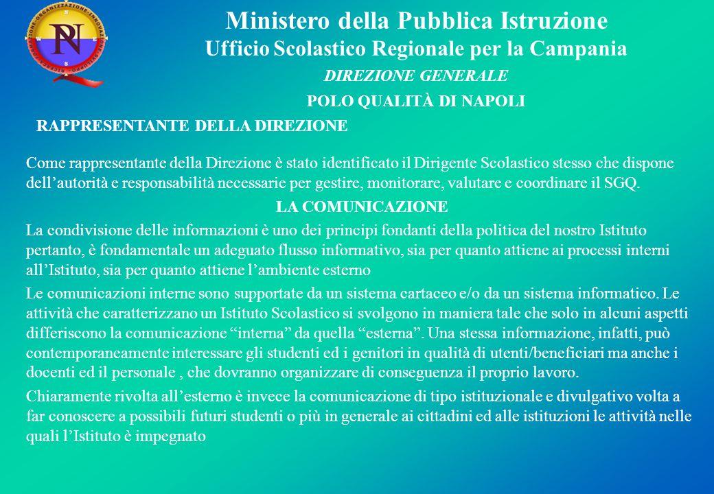 Ministero della Pubblica Istruzione Ufficio Scolastico Regionale per la Campania DIREZIONE GENERALE POLO QUALITÀ DI NAPOLI Come rappresentante della D